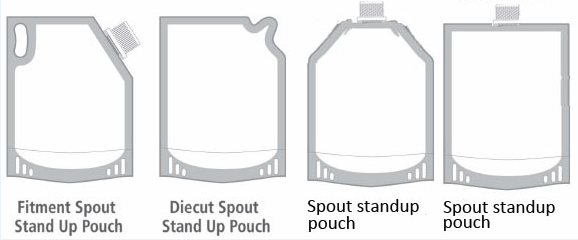 shape-of-standing-spout-pouch-package
