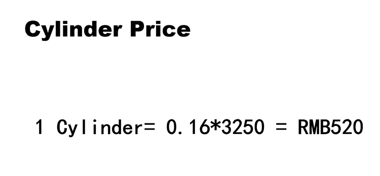 the-cost-of-a-print-cylinder