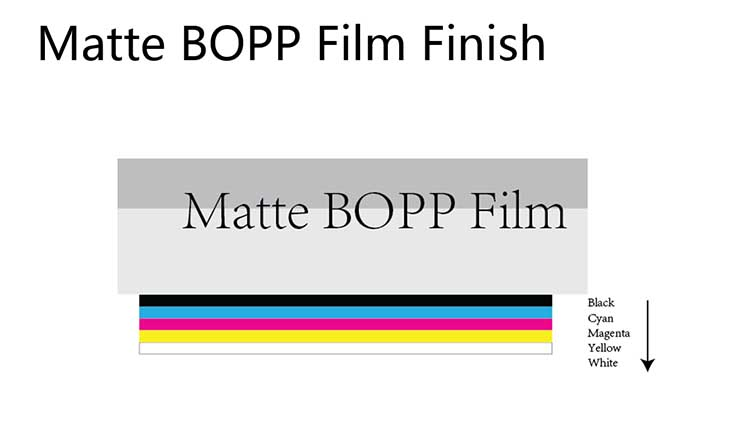 matte-bopp-film-finsih-graphic