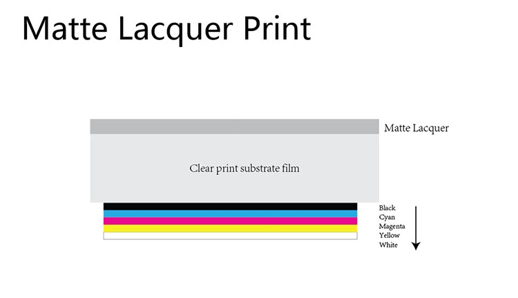 matte-lacquer-printing-graphic