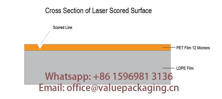cross-section-of-Laser-scored-surface