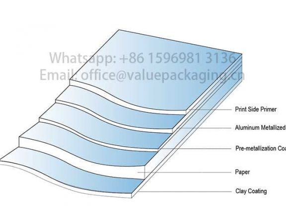 structure-of-metallized-paper-graphic