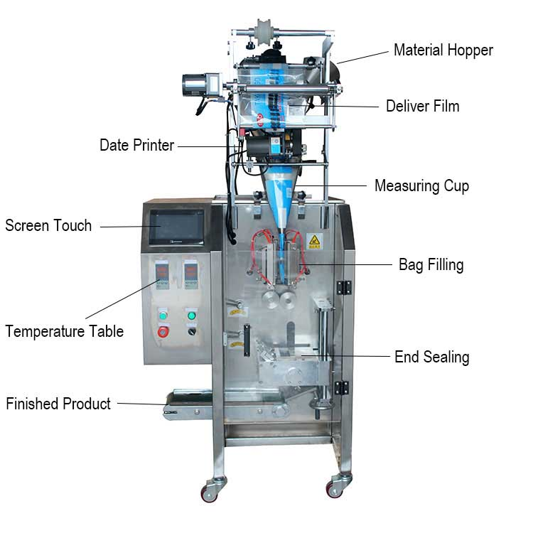 cost-effective-VFFS-filling-machine-to-achieve-pillow-pouch